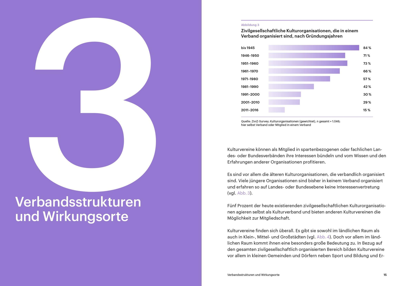 Innenseiten | Infografik | Typografie | Aufmacher | kulturelle Bildung