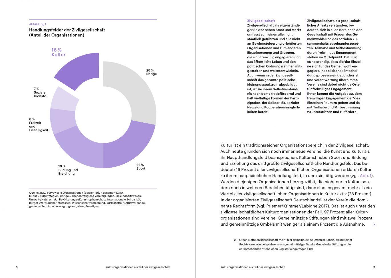 Innenseiten | Layout | Typografie | Infografik | kulturelle Bildung