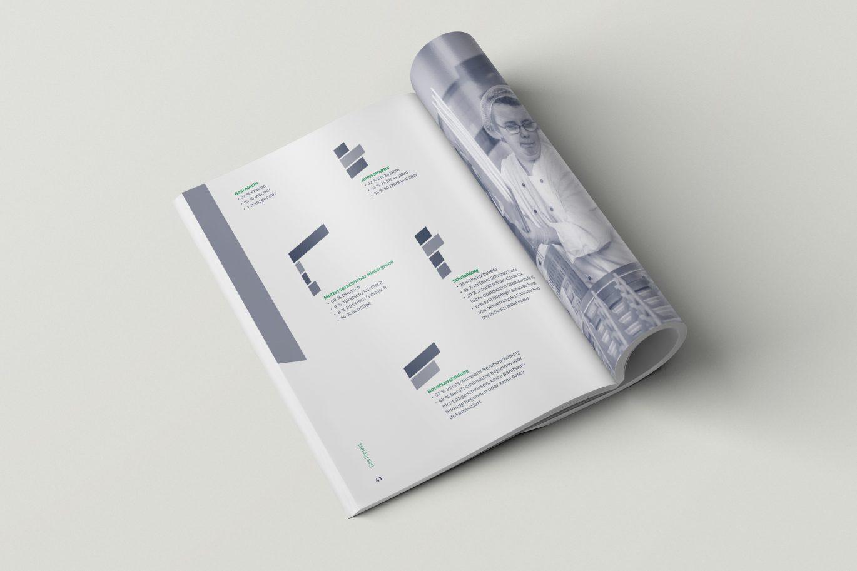 Broschüre Innenseite Infografik